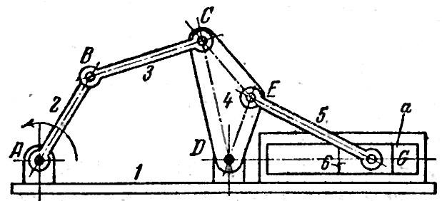 Теория машин и механизмов