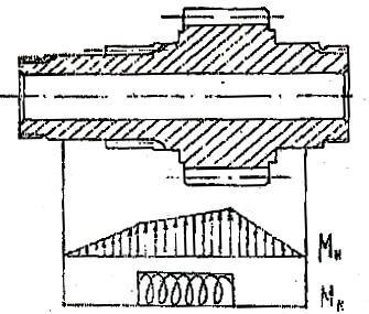 Прикладная механика