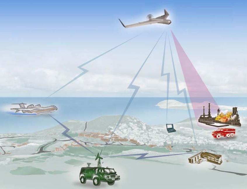 Основы теории систем и комплексов радиоэлектронной борьбы