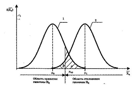 Статистическая радиотехника
