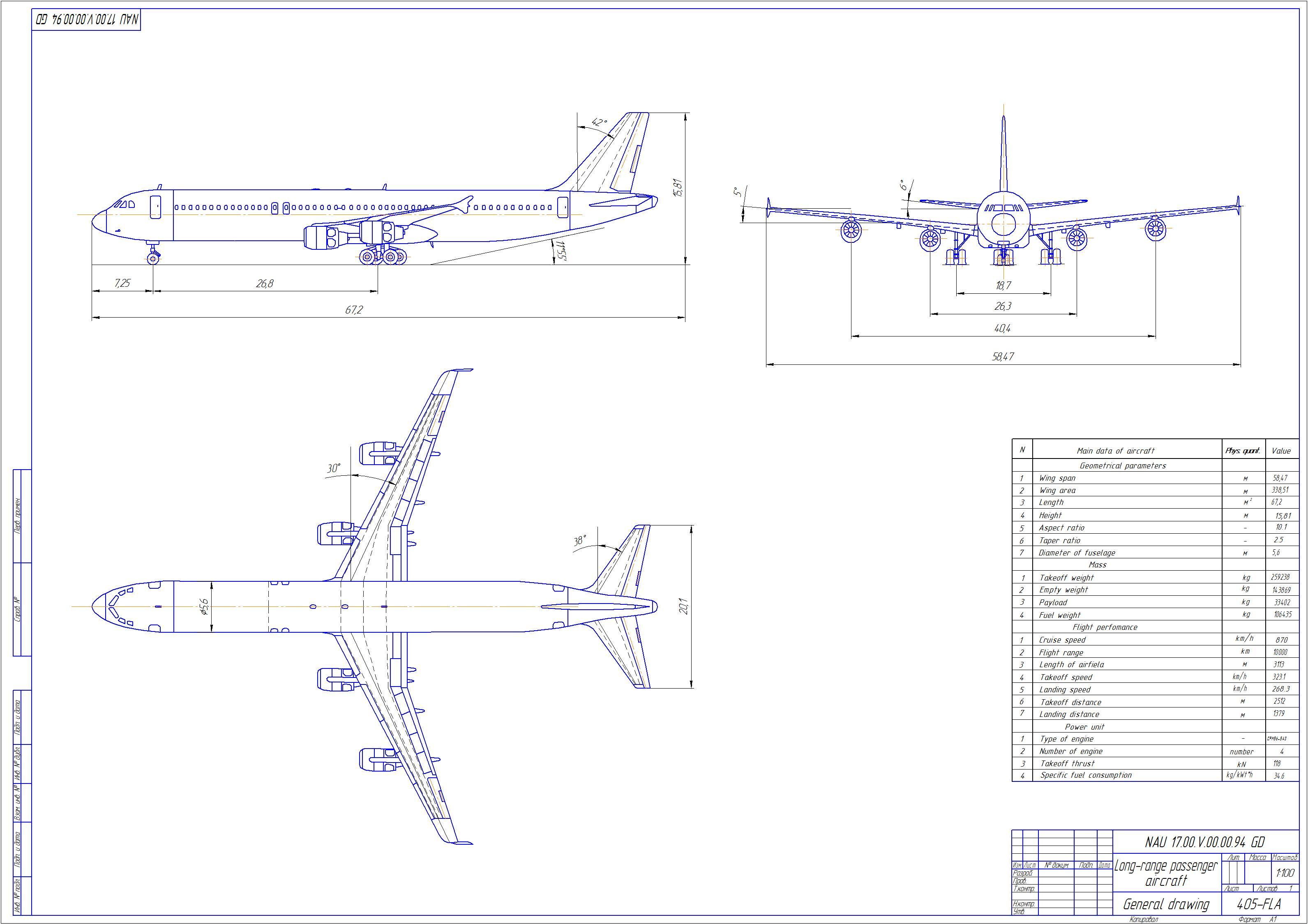 Проектирование и конструирование авиационной техники