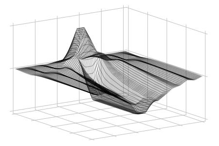 Компьютерные методы проектирования и поддержки систем автоматического управления
