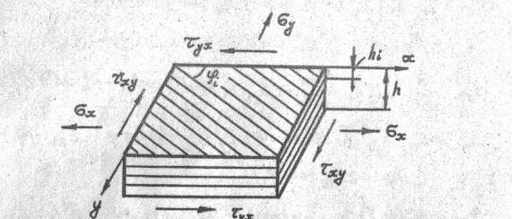 Проектирование, расчеты на прочность и испытания конструкций из армированных полимерных композиционных материалов