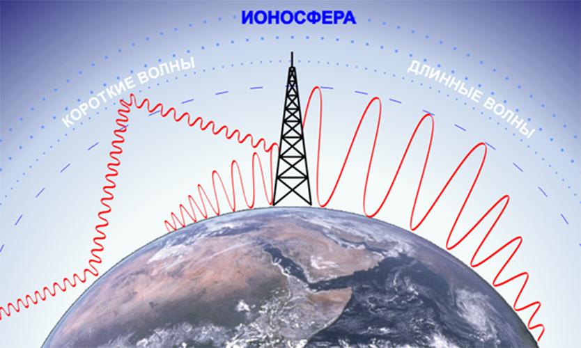Распространение радиоволн и антенные устройства телекоммуникационных систем (весна 2020/2021)